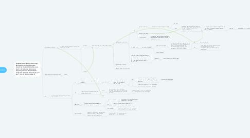 Mind Map: Звонки