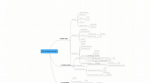 Mind Map: Nova & ubiquitous networks