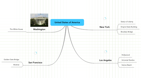 Mind Map: United States of America