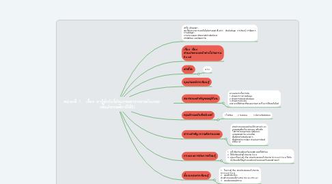 Mind Map: หน่วยที่  1    เรื่อง  มารู้จักกับโปรแกรมตารางงานกันเถอะ          (ชั้นประถมศึกาปีที่5)