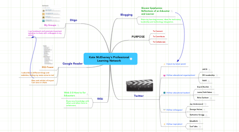 Mind Map: Kate McElvaney's Professional Learning Network