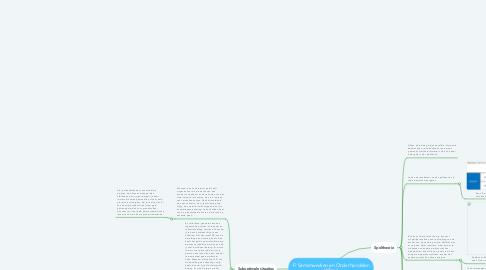 Mind Map: F: Samenwerken en Onderhandelen (Klaar)