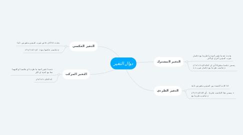 Mind Map: دوال التغير