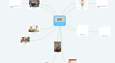 Mind Map: Desarrollo de la niñez media (6-11 años)