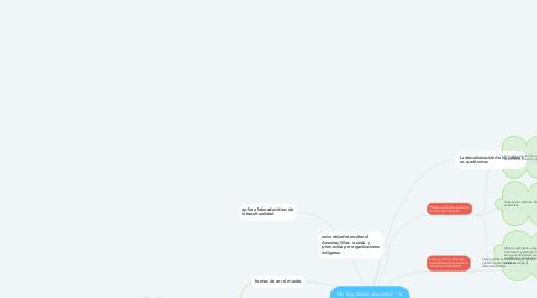"""Mind Map: No hay saber universal: """"la colaboración intercultural es imprescindible"""" (Daniel Mato)."""