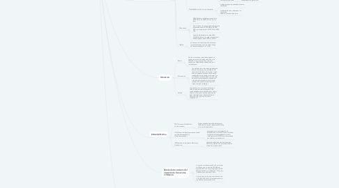 Mind Map: Medios de comunicación para elementos no guiados.