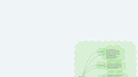 Mind Map: Teoría de Usos y Gratificaciones