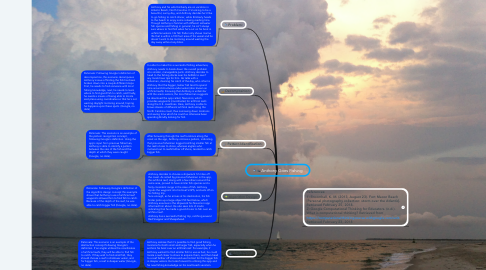 Mind Map: Anthony Goes Fishing