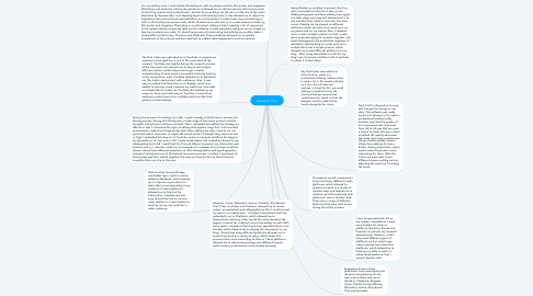 Mind Map: Question Four