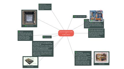 Mind Map: ¿Qué es la Tarjeta madre  & el Disco duro?