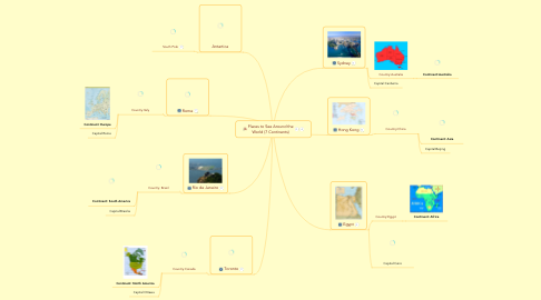 Mind Map: Places to See Around the World (7 Continents)