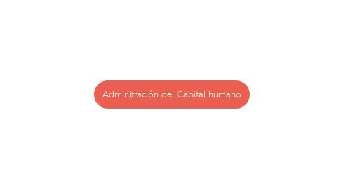 Mind Map: Adminitración del Capital humano