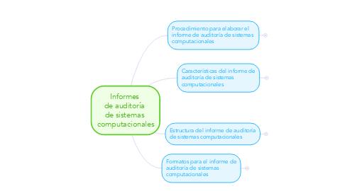 Mind Map: Informes  de auditoría  de sistemas  computacionales