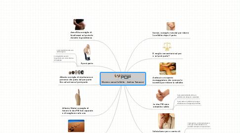 Mind Map: Mamme senza Cellulite - Andrea Tomasoni