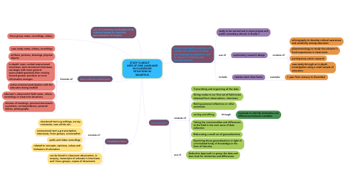 Mind Map: STUDY IS ABOUT        USES OF ONE LANGUAGE IN CLASSROOM SITUATIONS IN MAURITIUS