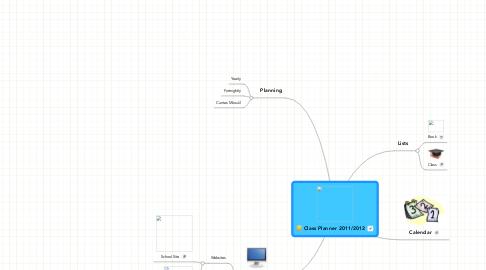 Mind Map: Class Planner 2011/2012
