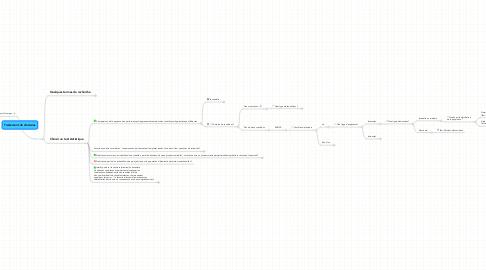 Mind Map: Traitement de données