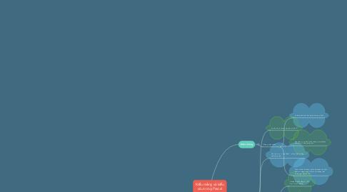 Mind Map: Kiểu mảng và kiểu xâu trong Pascal