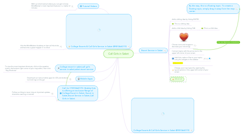 Mind Map: Call Girls in Saket