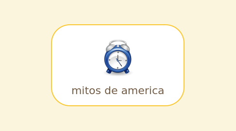 Mind Map: mitos de america