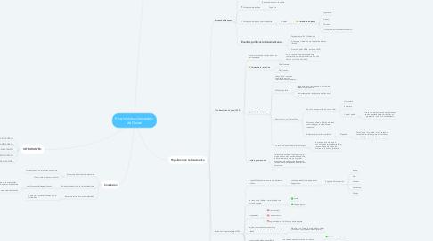 Mind Map: El «giro descolonizador»  de Dussel