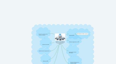 """Mind Map: Capitulo 5 """" Tecnologías de apoyo a la creación de valor y su incorporación al negocio"""""""