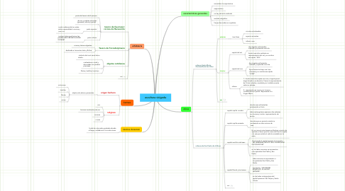Mind Map: escultura visigoda