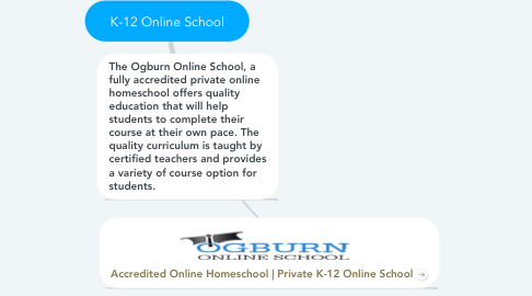 Mind Map: K-12 Online School
