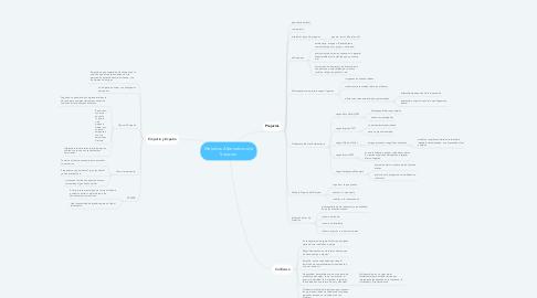 Mind Map: Metodos Alternativos de Solucion