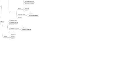 Mind Map: Consultoría Seguridad Informática PYME