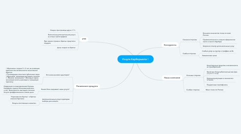 Mind Map: Услуги барбершопа 1