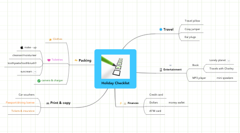 Mind Map: Holiday Checklist