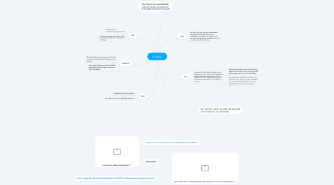 Mind Map: loverboys