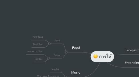 Mind Map: การให้