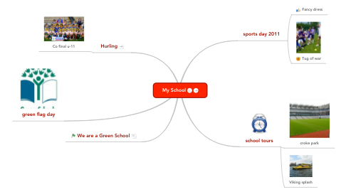 Mind Map: My School
