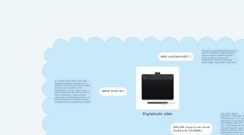Mind Map: Digitalizáló tábla