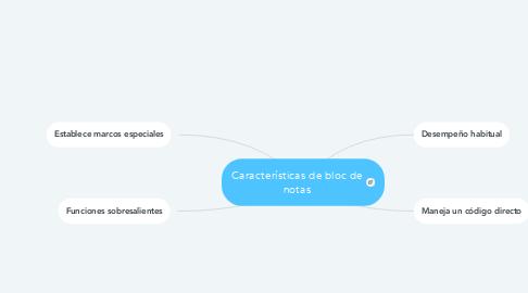 Mind Map: Características de bloc de notas