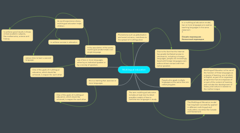 Mind Map: Multilingual education