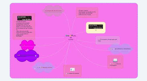Mind Map: sitio del suceso