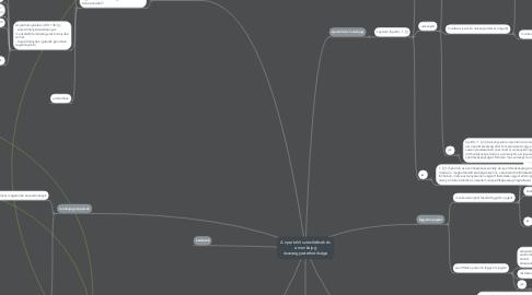 Mind Map: A sportolói szerződések és a munkajog összeegyeztethetősége