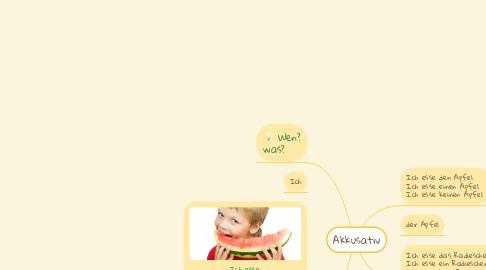Mind Map: Akkusativ