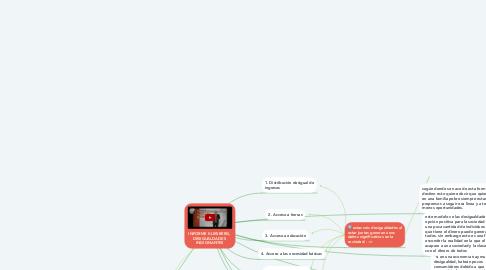 Mind Map: INFORME KLIKSBERG,  DESIGUALDADES  INDIGNANTES