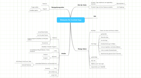 Mind Map: Webseite für Cocktail App