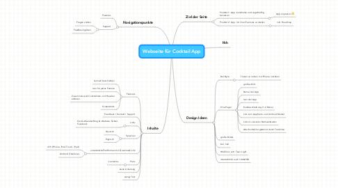 Mind Map: Webseite für Cocktail App