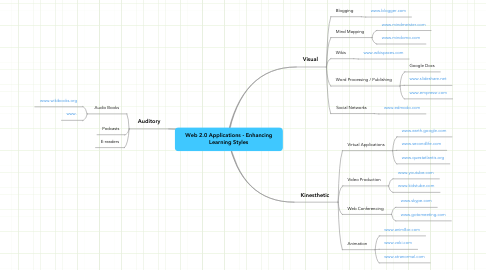 Mind Map: Web 2.0 Applications - Enhancing Learning Styles