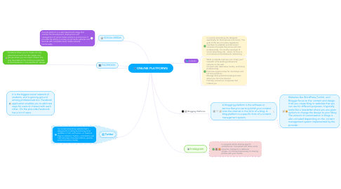 Mind Map: ONLINE PLATFORMS