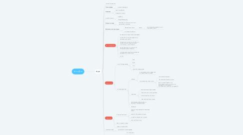Mind Map: Чип и Дип