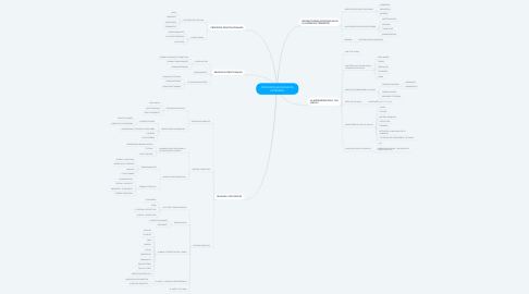 Mind Map: PROCESOS GEOLÓGICOS EXTERNOS