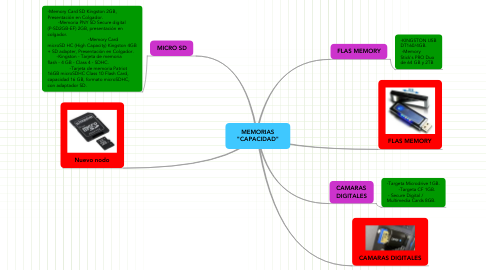 "Mind Map: MEMORIAS ""CAPACIDAD"""