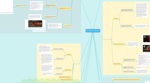 Mind Map: Les penseurs sauvages